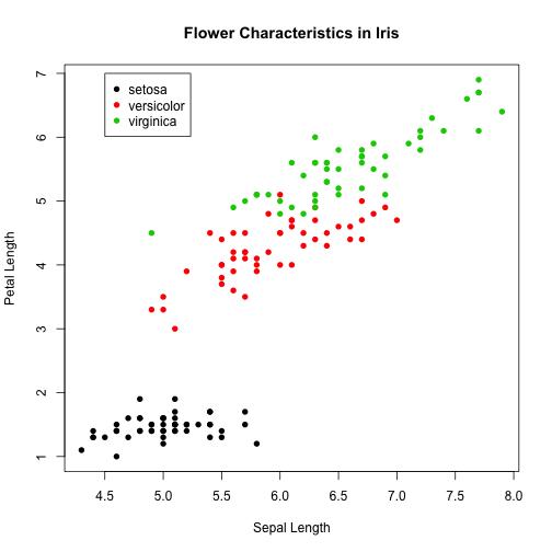 plot of chunk base