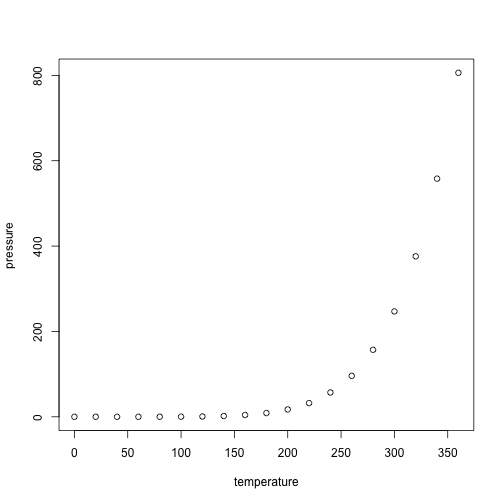 plot of chunk quirkyplot